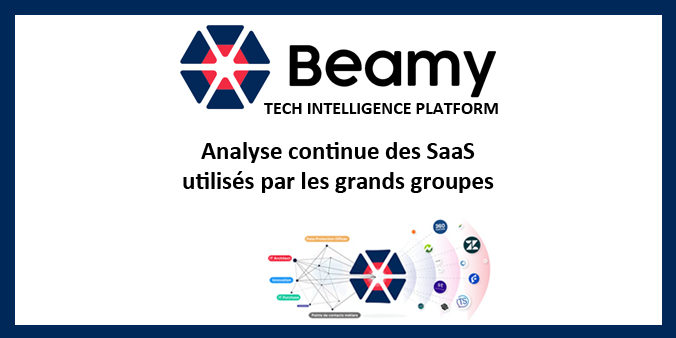 Beamy audit saas technologies stratégies marketing