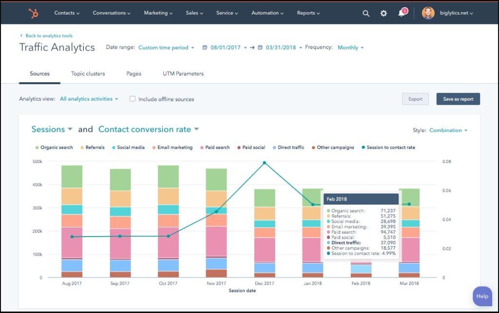 analytics-hubspot-dashboard