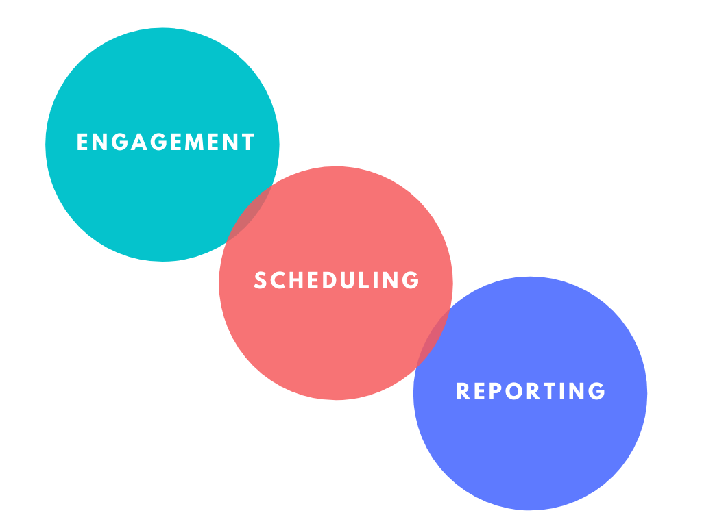 social-media-management-functions